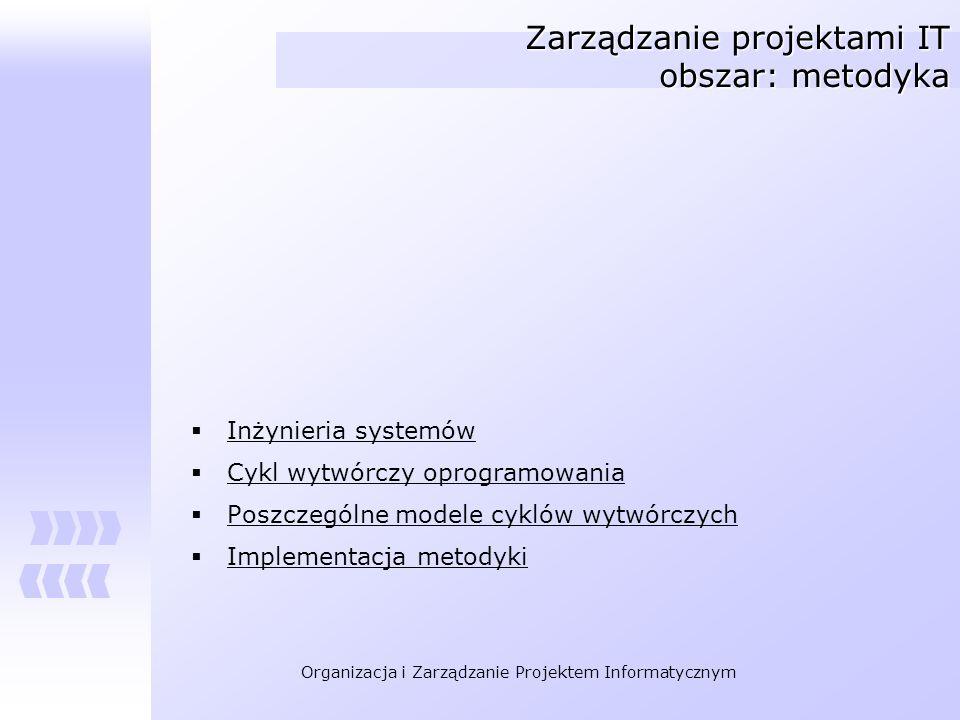 Zarządzanie projektami IT obszar: metodyka