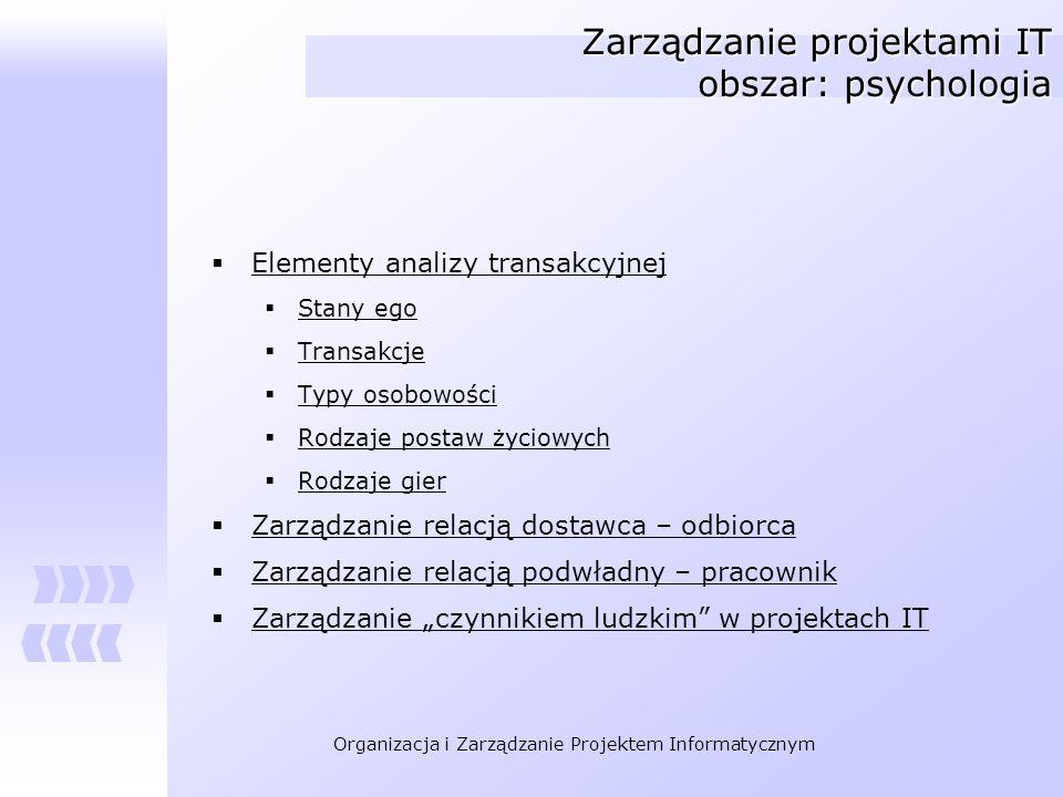 Zarządzanie projektami IT obszar: psychologia
