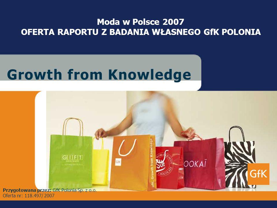 Moda w Polsce 2007 OFERTA RAPORTU Z BADANIA WŁASNEGO GfK POLONIA