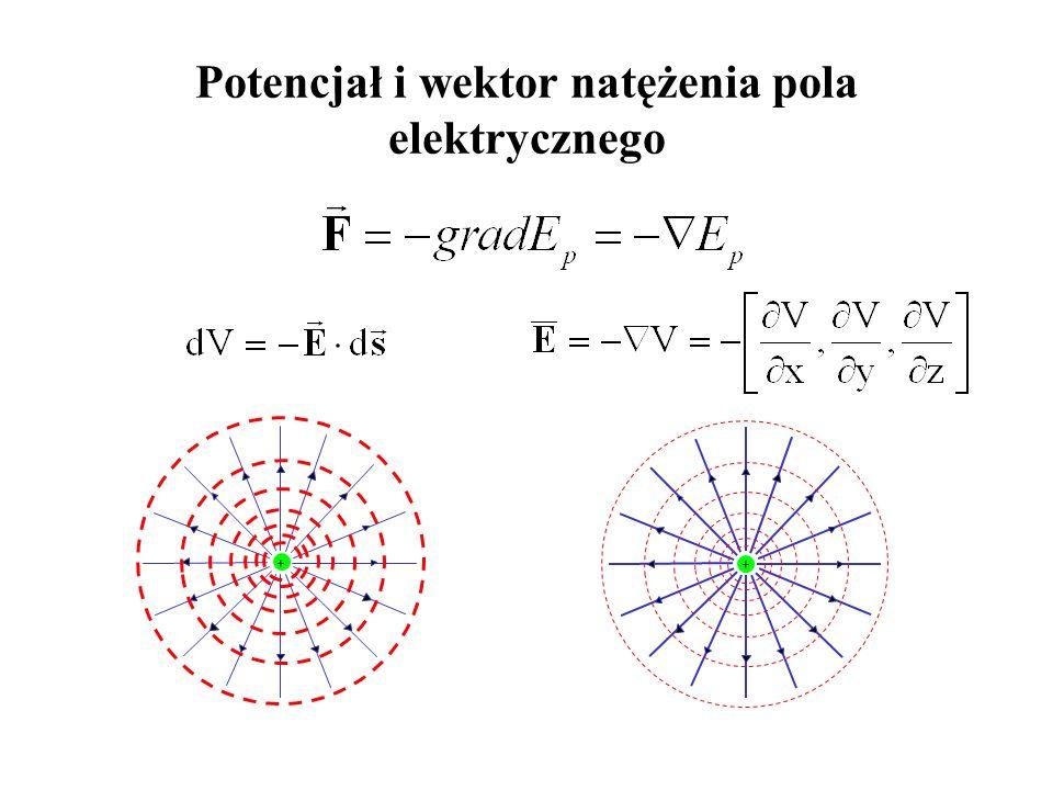 Potencjał i wektor natężenia pola elektrycznego