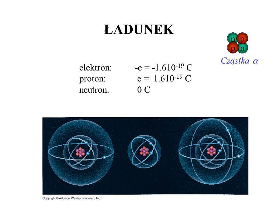 ŁADUNEK n p Cząstka  elektron: -e = -1.610-19 C