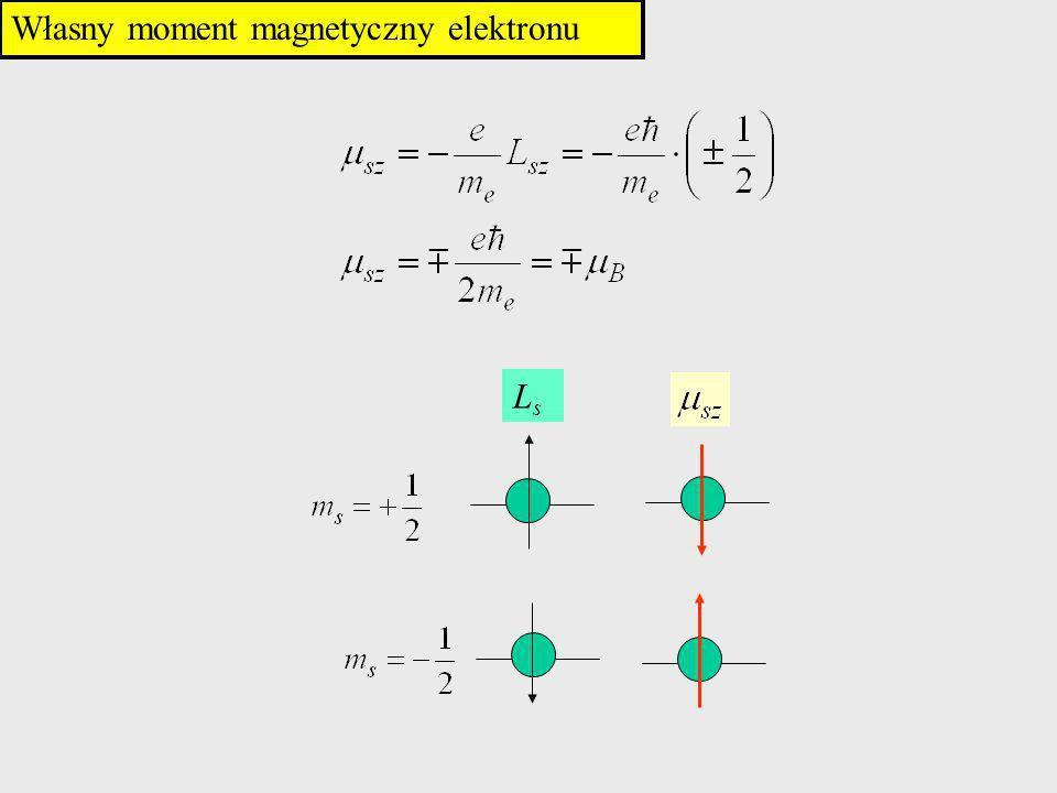 Własny moment magnetyczny elektronu