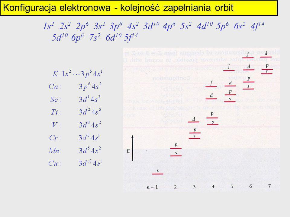 Konfiguracja elektronowa - kolejność zapełniania orbit