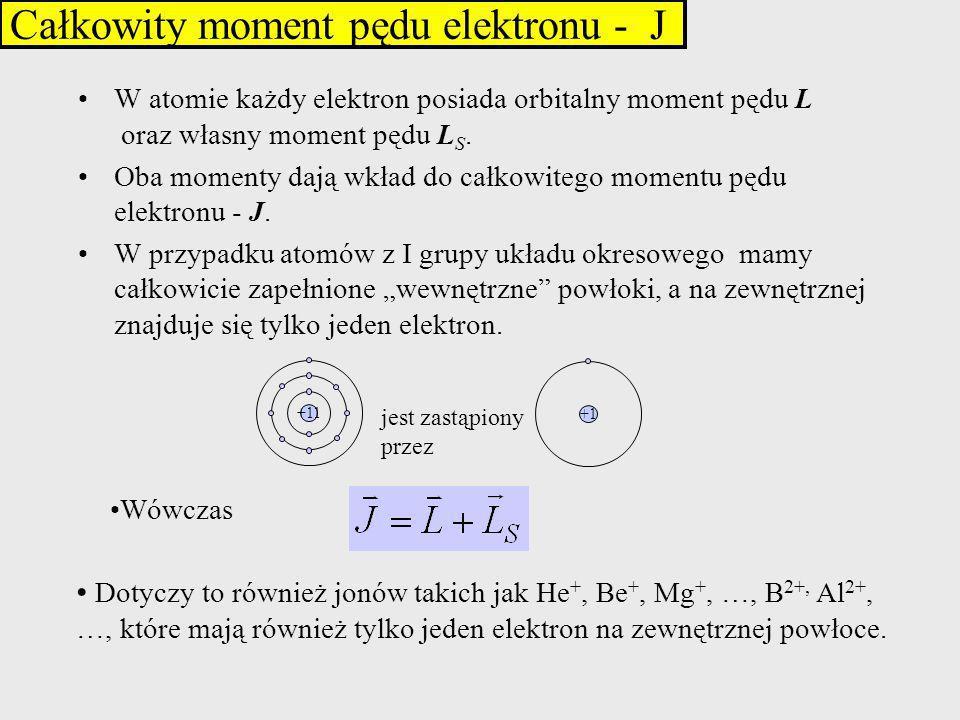 Całkowity moment pędu elektronu - J