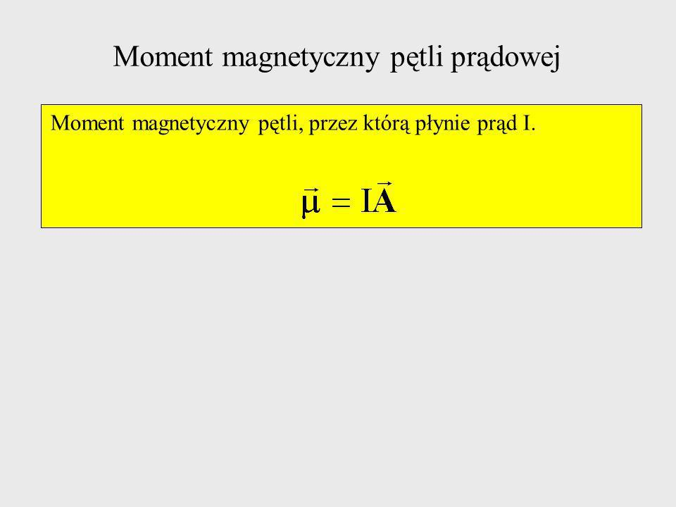 Moment magnetyczny pętli prądowej
