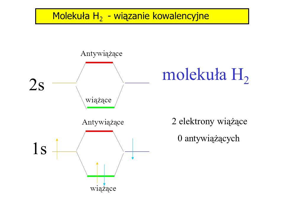 molekuła H2 2s 1s Molekuła H2 - wiązanie kowalencyjne