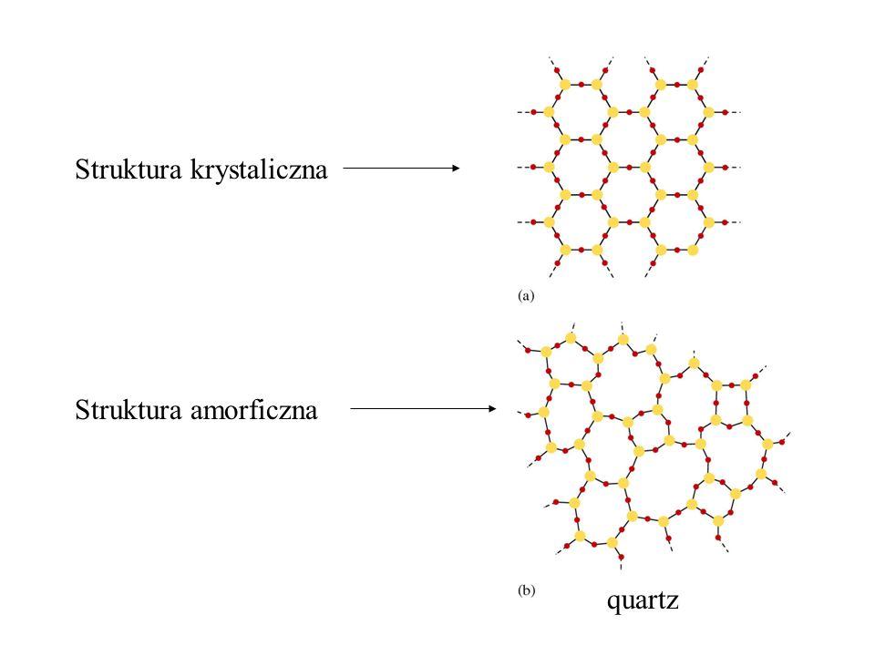 Struktura krystaliczna