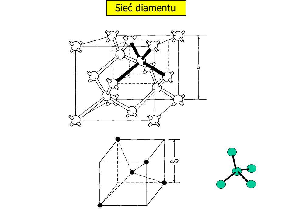 Sieć diamentu