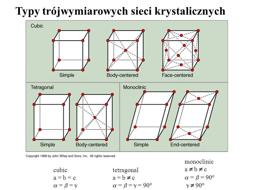 Typy trójwymiarowych sieci krystalicznych