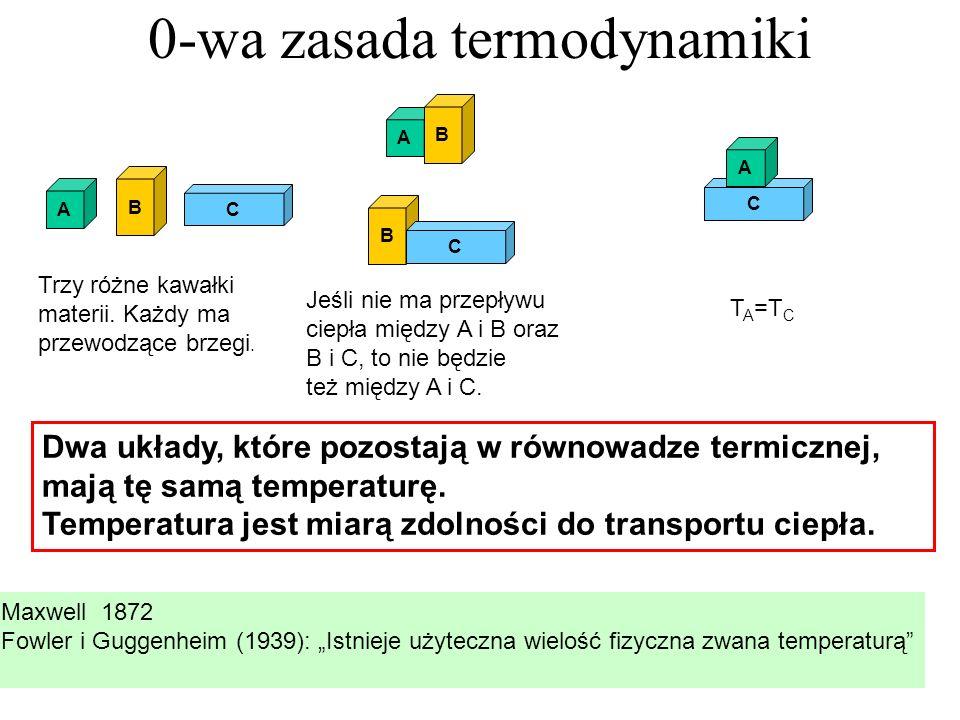 0-wa zasada termodynamiki