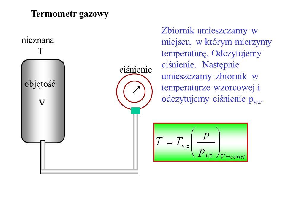 Termometr gazowy
