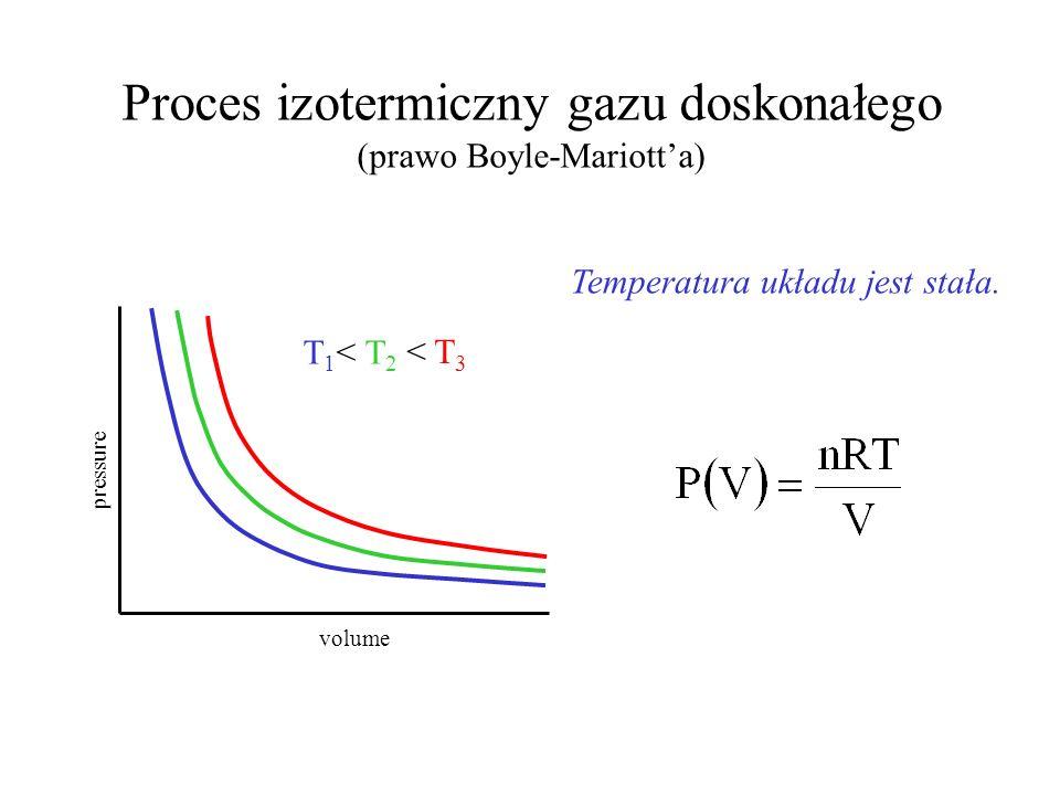 Proces izotermiczny gazu doskonałego (prawo Boyle‑Mariott'a)