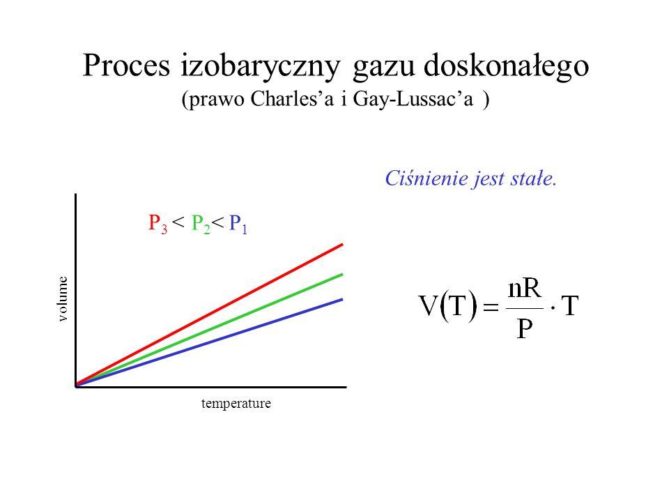Proces izobaryczny gazu doskonałego (prawo Charles'a i Gay-Lussac'a )