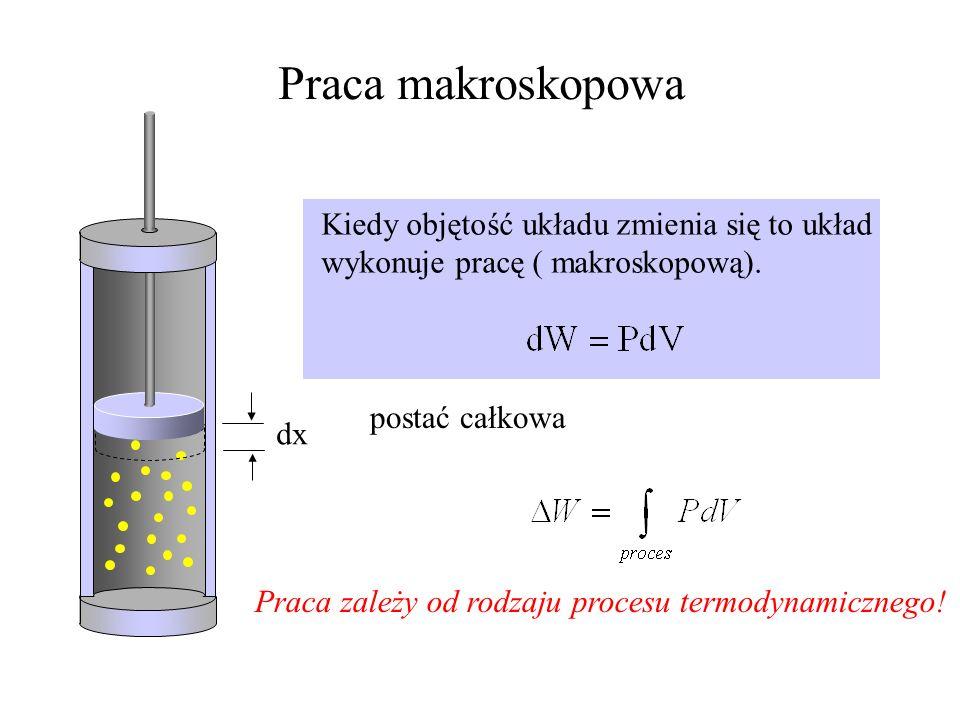 Praca makroskopowaKiedy objętość układu zmienia się to układ wykonuje pracę ( makroskopową). postać całkowa.