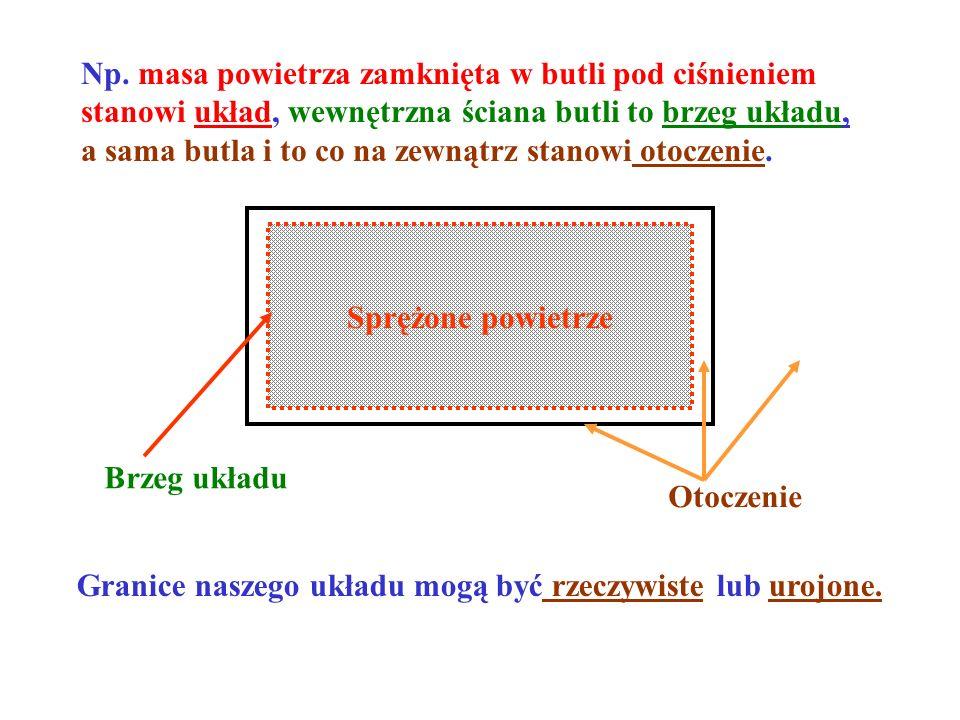 Np. masa powietrza zamknięta w butli pod ciśnieniem stanowi układ, wewnętrzna ściana butli to brzeg układu,
