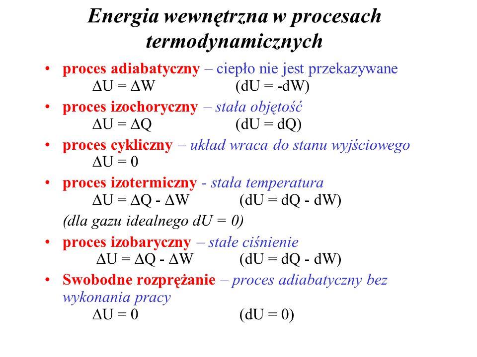 Energia wewnętrzna w procesach termodynamicznych