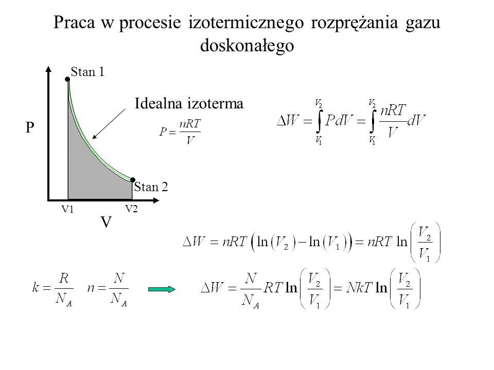 Praca w procesie izotermicznego rozprężania gazu doskonałego