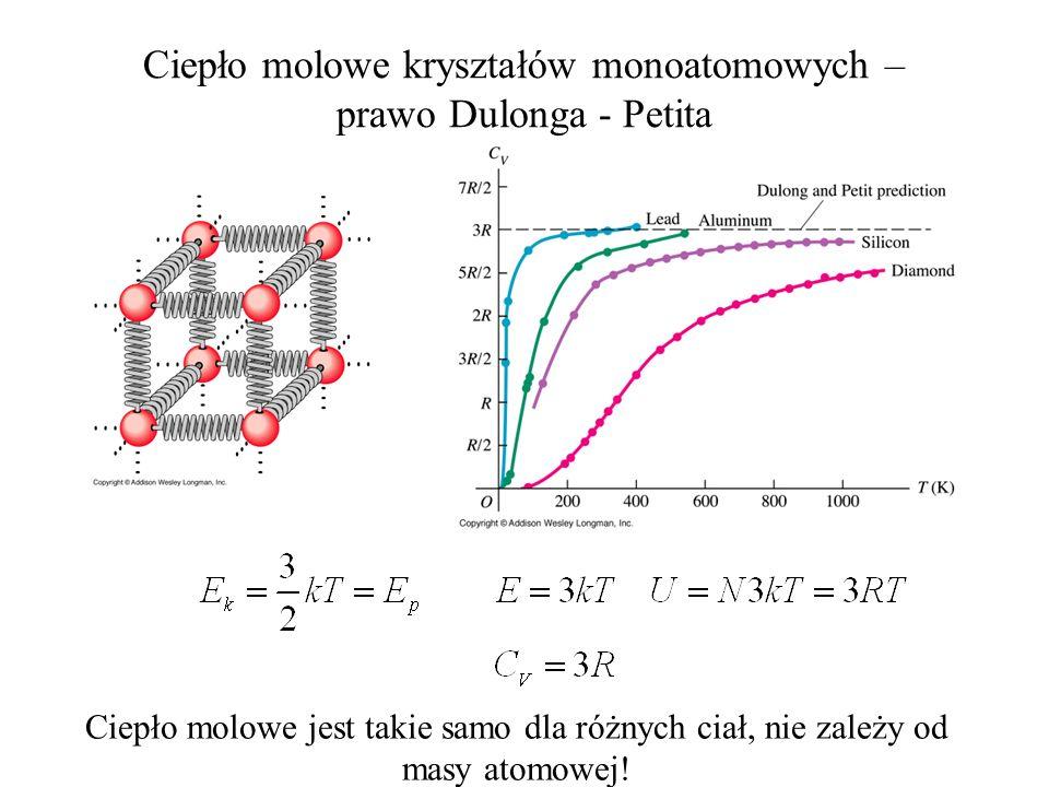 Ciepło molowe kryształów monoatomowych – prawo Dulonga - Petita