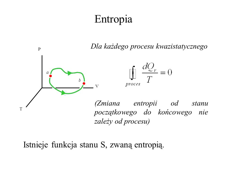 Entropia Istnieje funkcja stanu S, zwaną entropią.