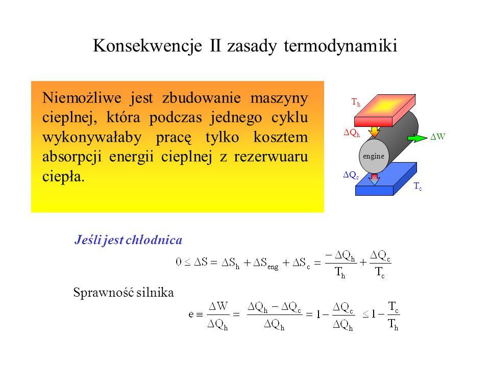 Konsekwencje II zasady termodynamiki