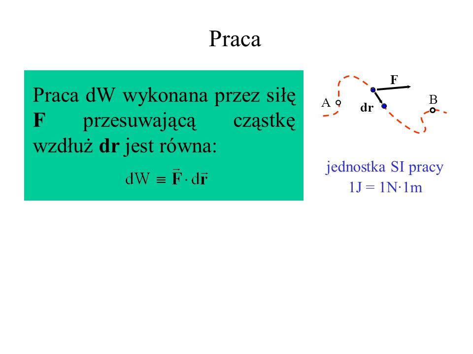 Praca F. Praca dW wykonana przez siłę F przesuwającą cząstkę wzdłuż dr jest równa: A. B. dr. jednostka SI pracy.