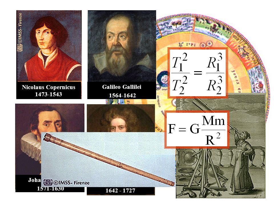 Nicolaus Copernicus 1473-1543. Galileo Gallilei. 1564-1642. Johannes Kepler. 1571-1630. Sir Isaac Newton.
