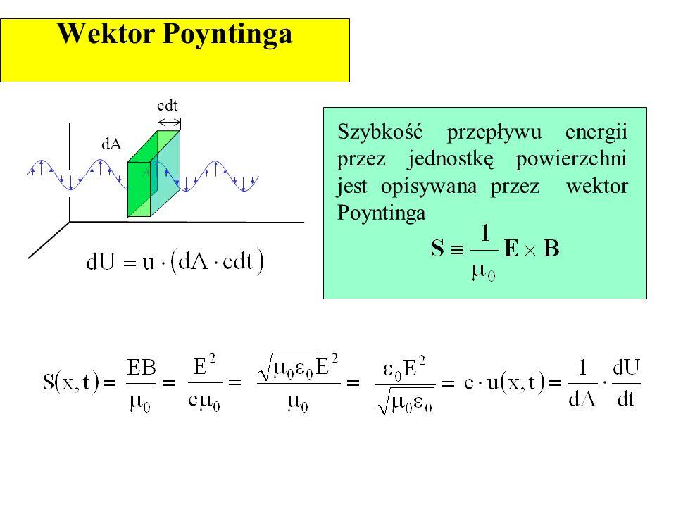 Wektor Poyntingacdt. Szybkość przepływu energii przez jednostkę powierzchni jest opisywana przez wektor Poyntinga.