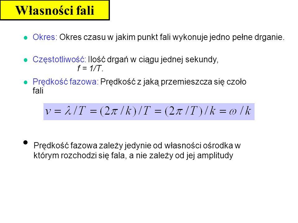 Własności faliOkres: Okres czasu w jakim punkt fali wykonuje jedno pełne drganie.