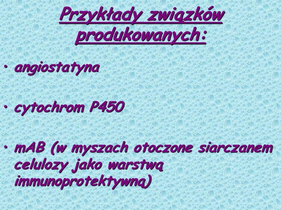 Przykłady związków produkowanych: