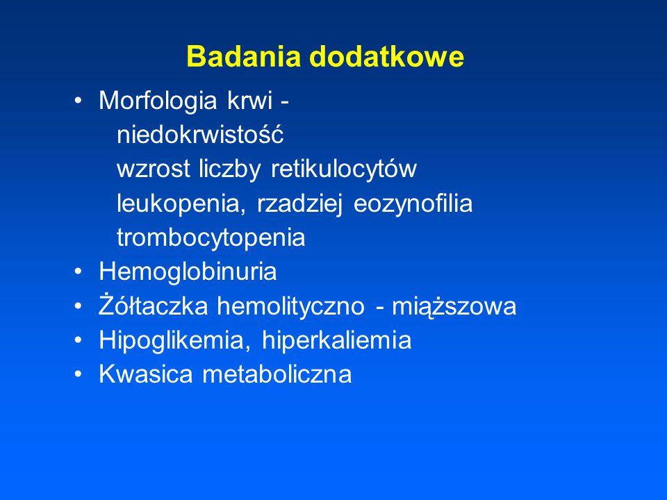 Badania dodatkowe Morfologia krwi - niedokrwistość