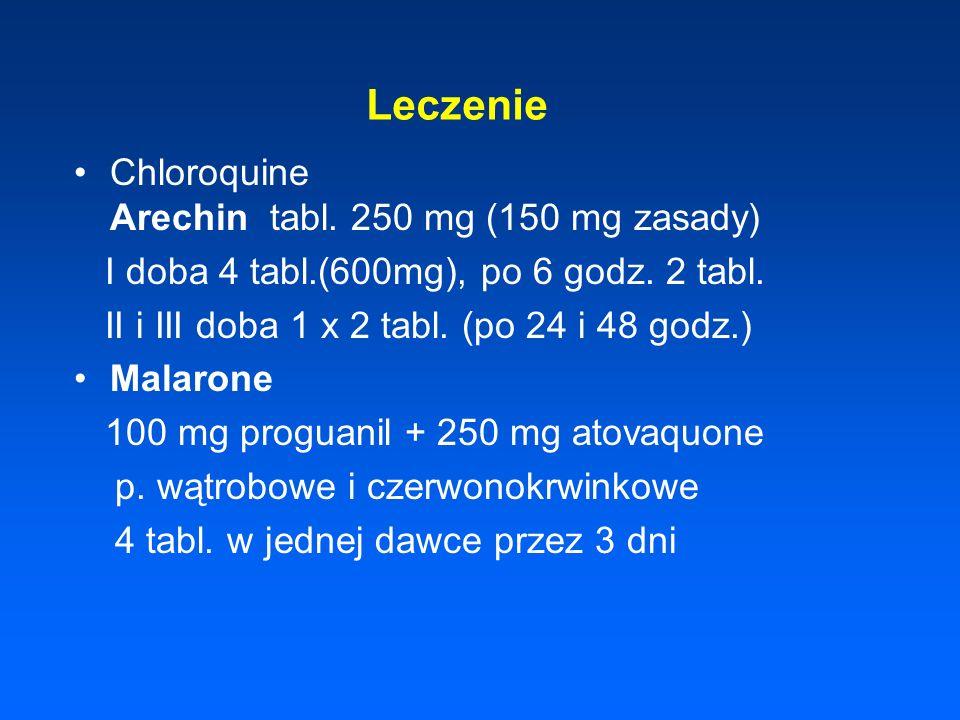 Leczenie Chloroquine Arechin tabl. 250 mg (150 mg zasady)