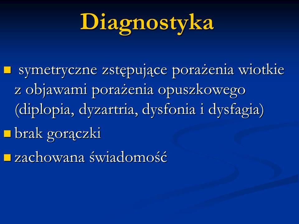 Diagnostyka symetryczne zstępujące porażenia wiotkie z objawami porażenia opuszkowego (diplopia, dyzartria, dysfonia i dysfagia)