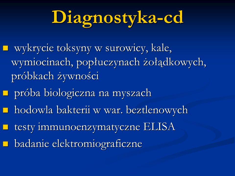 Diagnostyka-cd wykrycie toksyny w surowicy, kale, wymiocinach, popłuczynach żołądkowych, próbkach żywności.