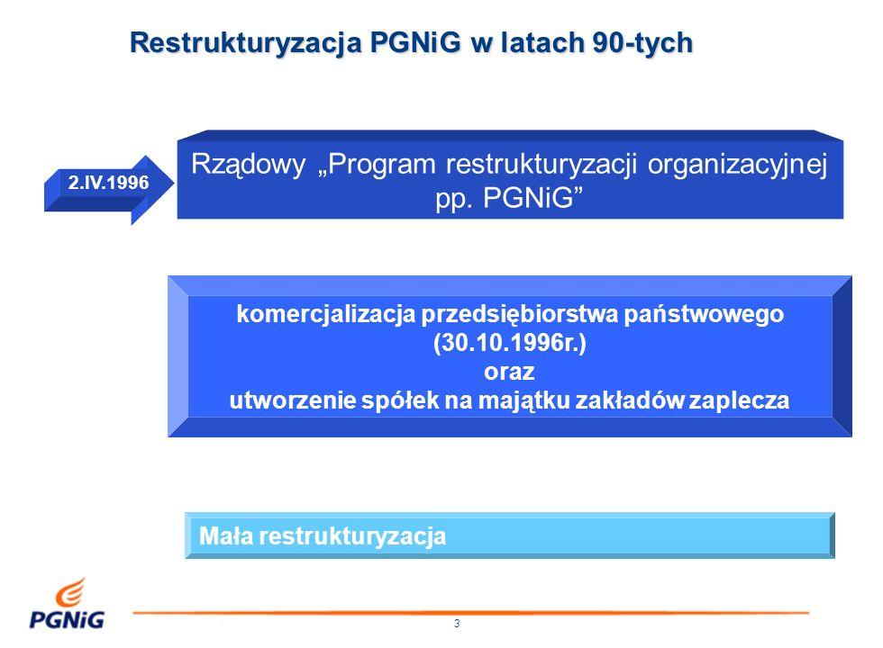 Restrukturyzacja PGNiG w latach 90-tych