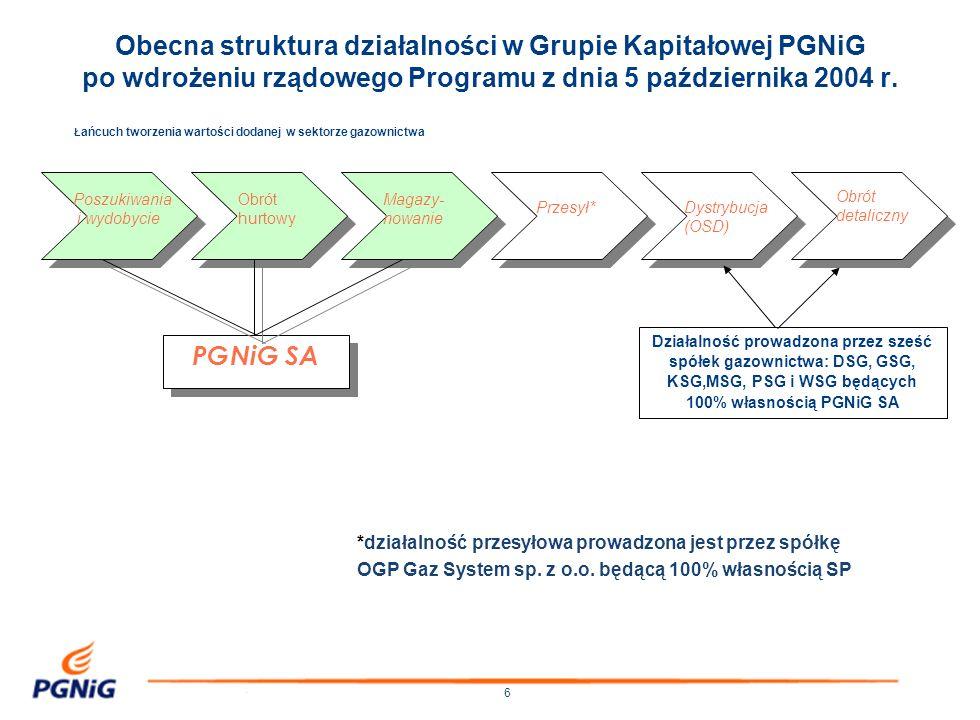 Obecna struktura działalności w Grupie Kapitałowej PGNiG po wdrożeniu rządowego Programu z dnia 5 października 2004 r.