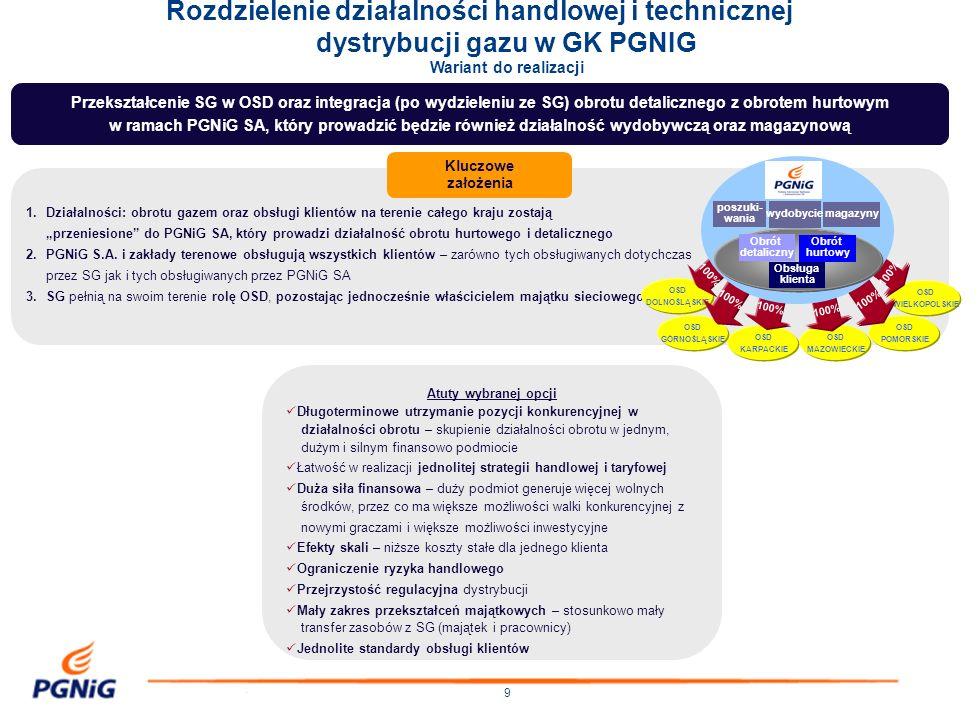 Rozdzielenie działalności handlowej i technicznej dystrybucji gazu w GK PGNIG Wariant do realizacji