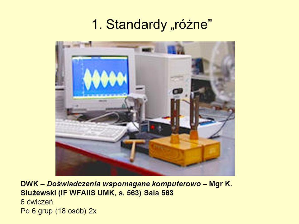 """1. Standardy """"różne DWK – Doświadczenia wspomagane komputerowo – Mgr K. Służewski (IF WFAiIS UMK, s. 563) Sala 563 6 ćwiczeń."""