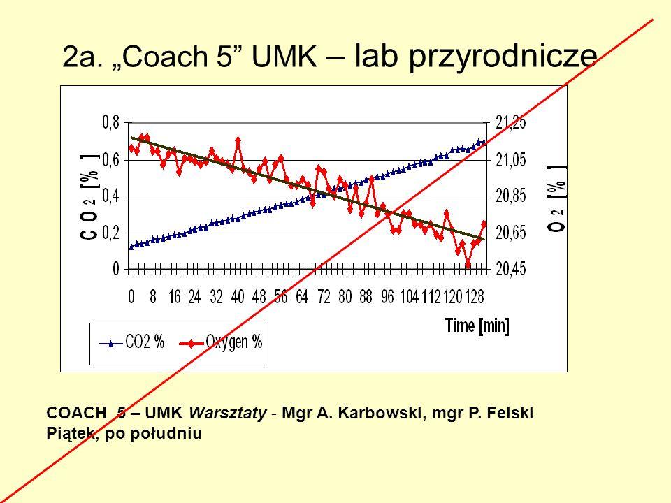 """2a. """"Coach 5 UMK – lab przyrodnicze"""