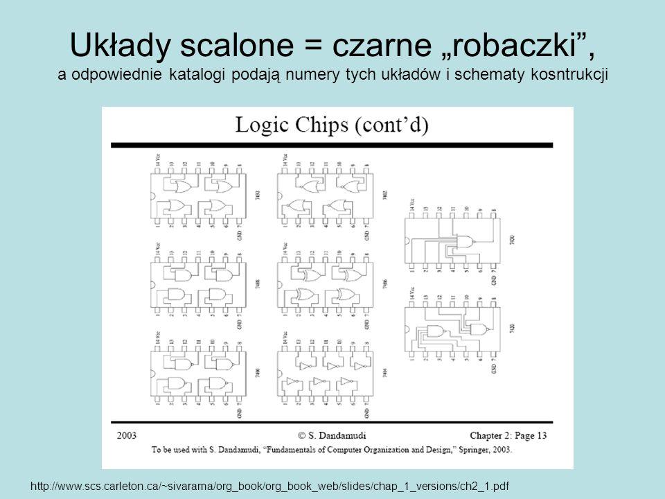 """Układy scalone = czarne """"robaczki , a odpowiednie katalogi podają numery tych układów i schematy kosntrukcji"""