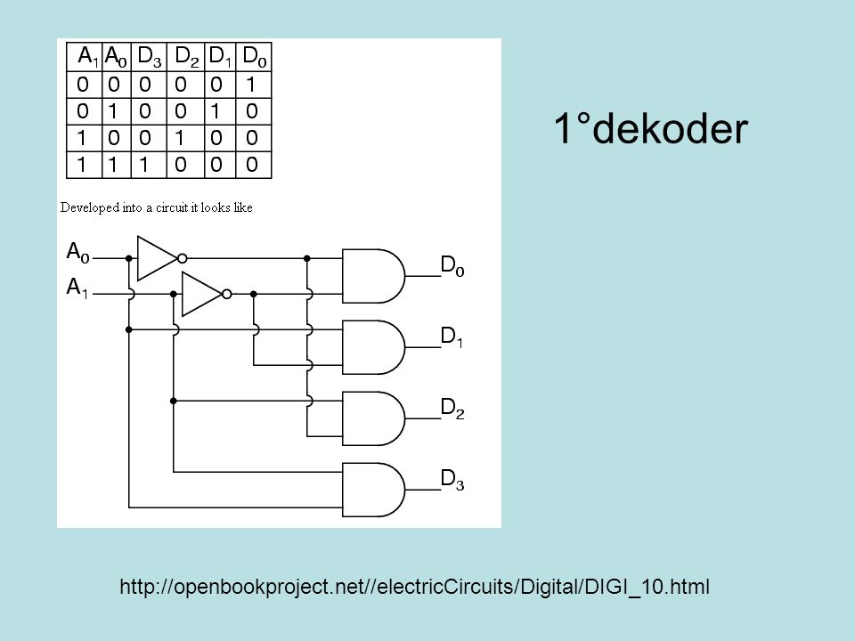1°dekoder http://openbookproject.net//electricCircuits/Digital/DIGI_10.html
