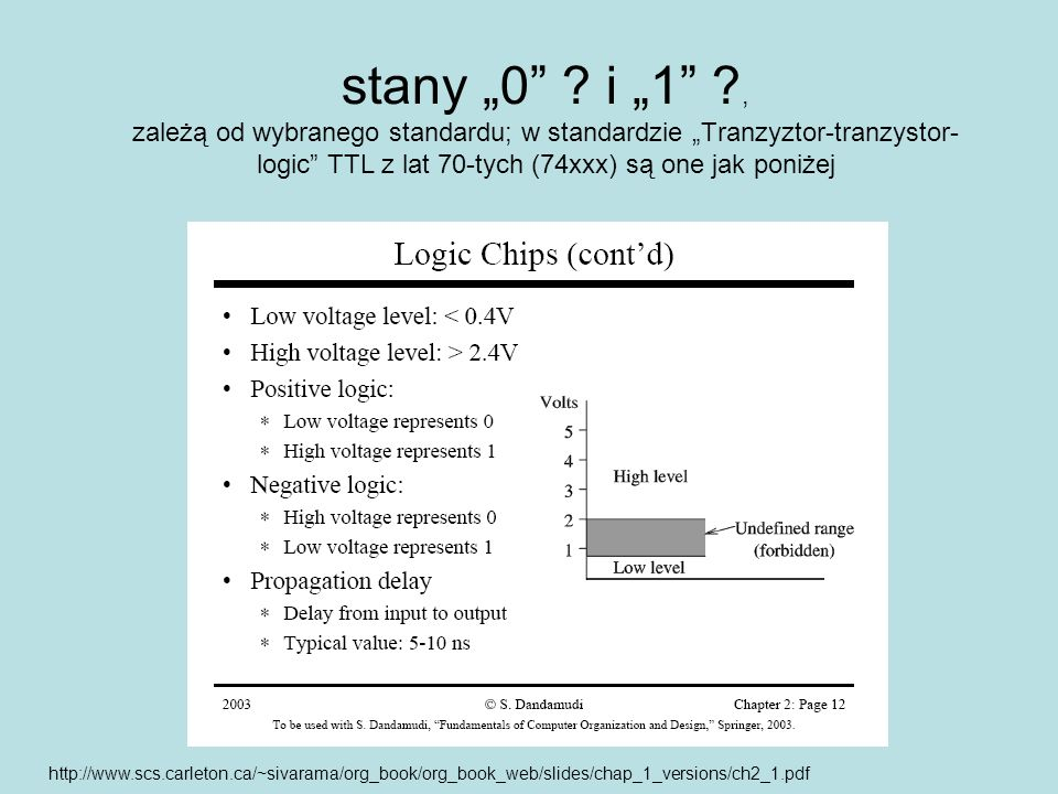 """stany """"0 i """"1 , zależą od wybranego standardu; w standardzie """"Tranzyztor-tranzystor-logic TTL z lat 70-tych (74xxx) są one jak poniżej"""