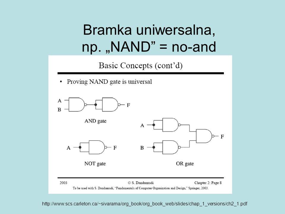 "Bramka uniwersalna, np. ""NAND = no-and"