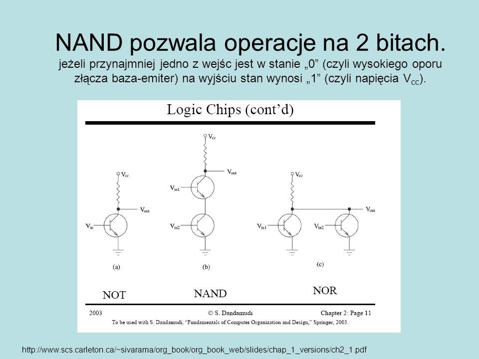 NAND pozwala operacje na 2 bitach
