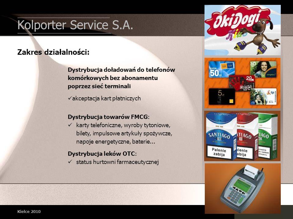 Kolporter Service S.A. Zakres działalności: