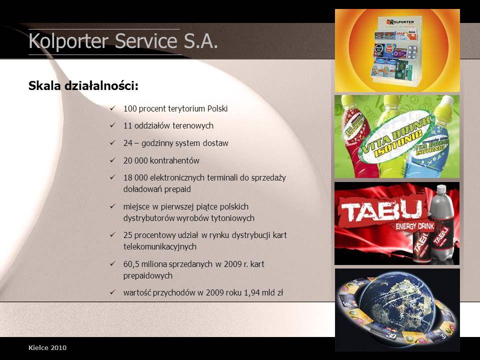 Kolporter Service S.A. Skala działalności: