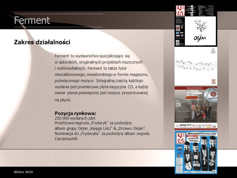 Ferment Zakres działalności Pozycja rynkowa: