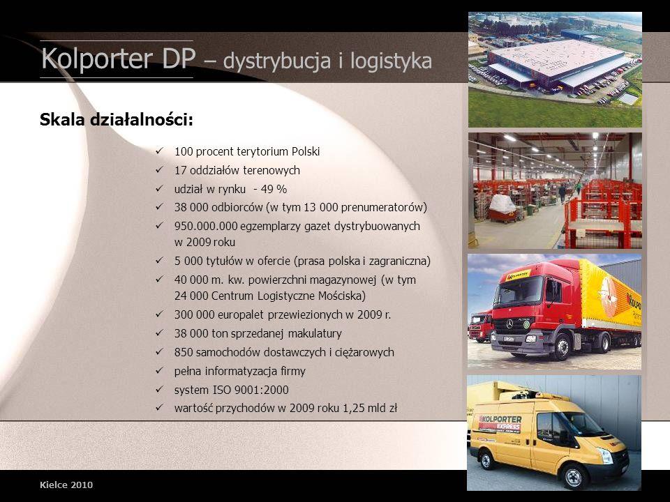 Kolporter DP – dystrybucja i logistyka