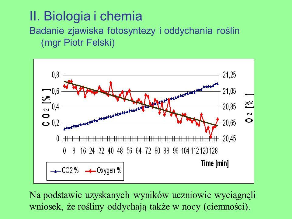 II. Biologia i chemia Badanie zjawiska fotosyntezy i oddychania roślin (mgr Piotr Felski)