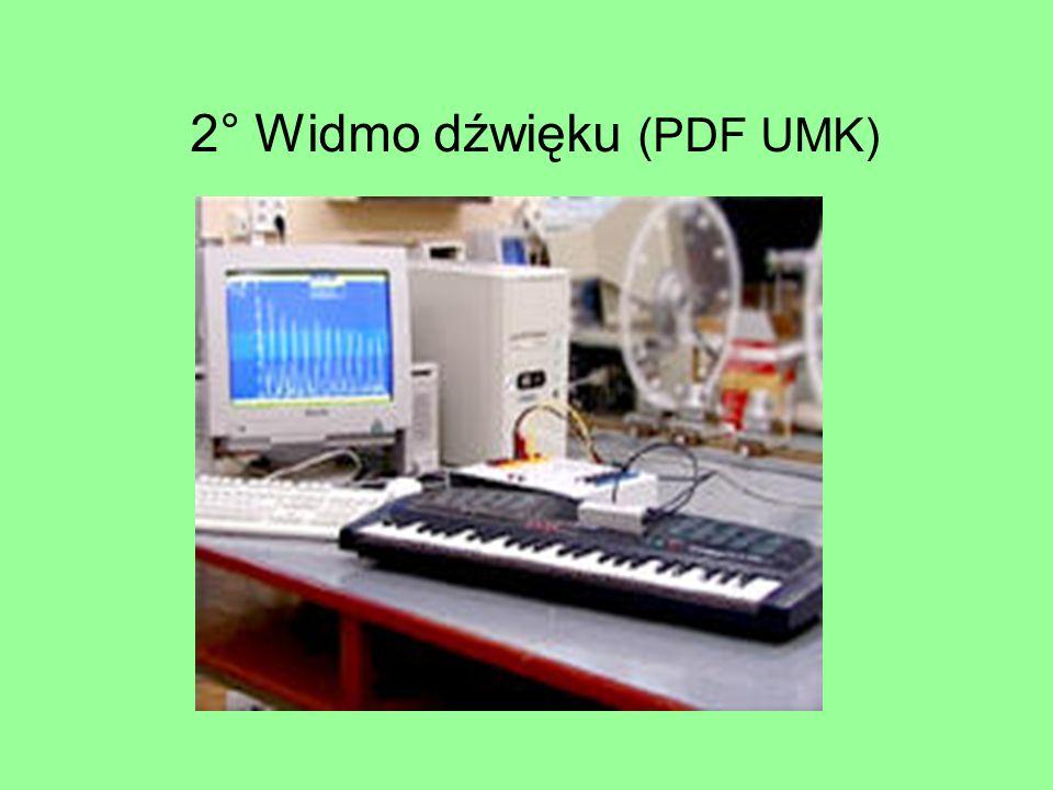 2° Widmo dźwięku (PDF UMK)