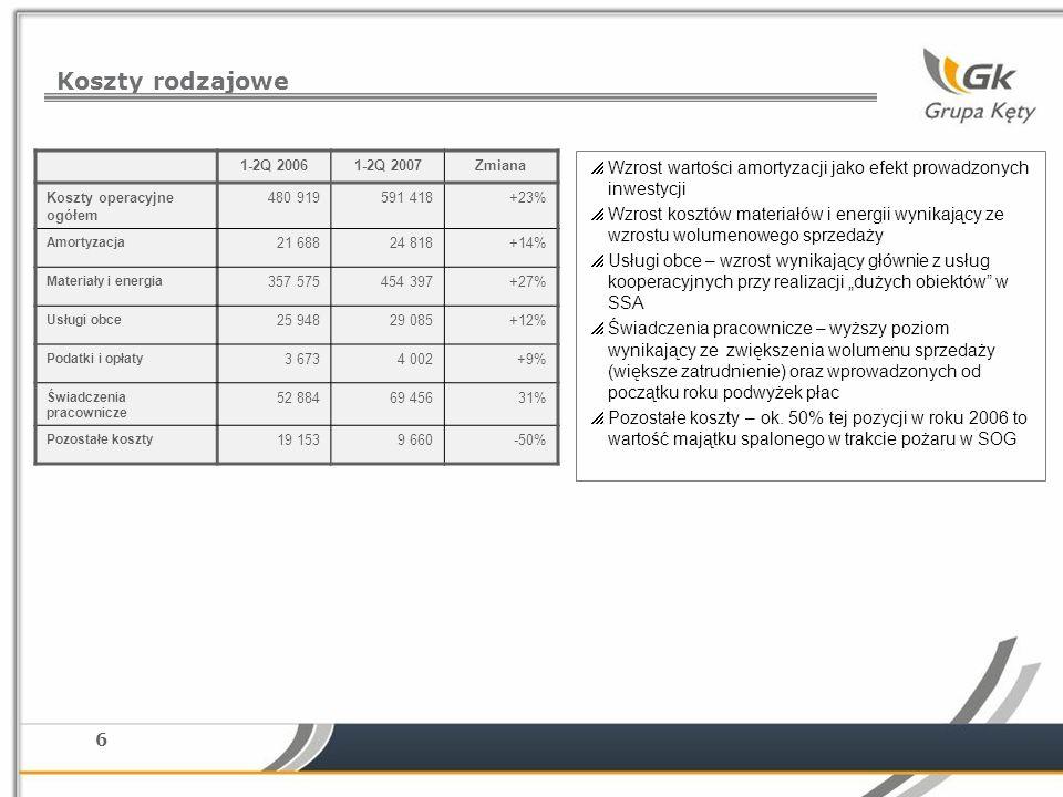 Koszty rodzajowe 1-2Q 2006. 1-2Q 2007. Zmiana. Koszty operacyjne ogółem. 480 919. 591 418. +23%